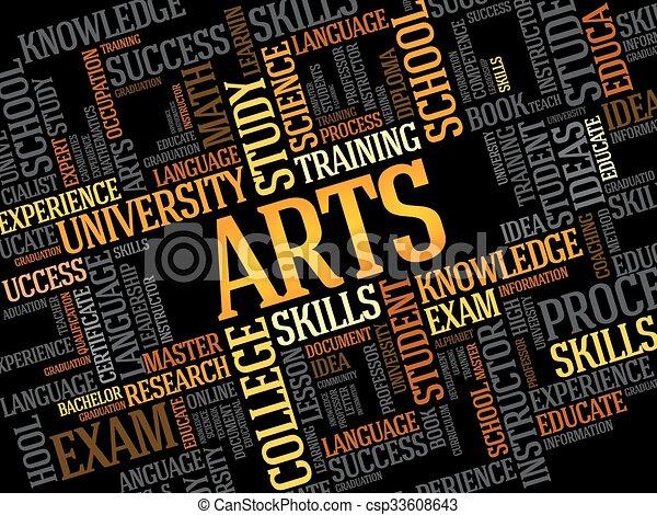 ARTS Wortwolke. - csp33608643