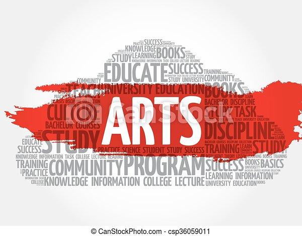 ARTS Wortwolke. - csp36059011