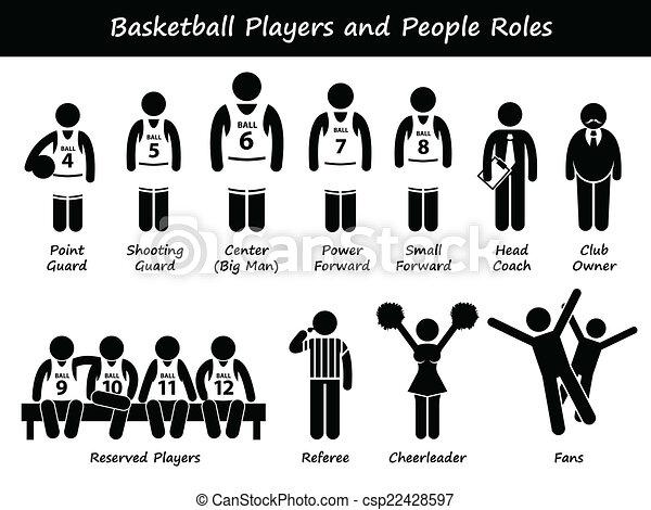 cliparts, spieler, basketball mannschaft - csp22428597