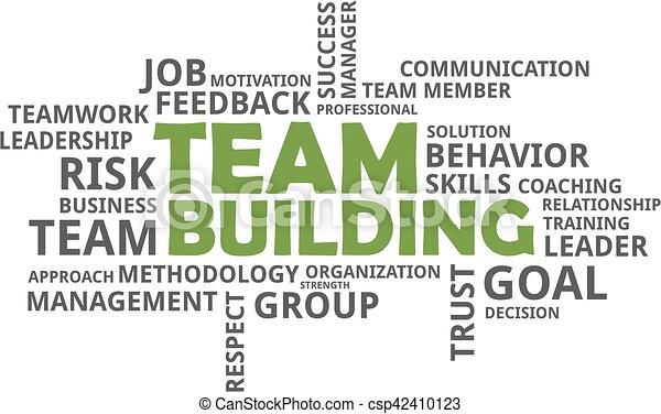 Word Cloud - Team Building - csp42410123