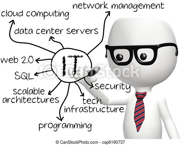 informationen, programmierer, technologie, ihm, zeichnung - csp6190737