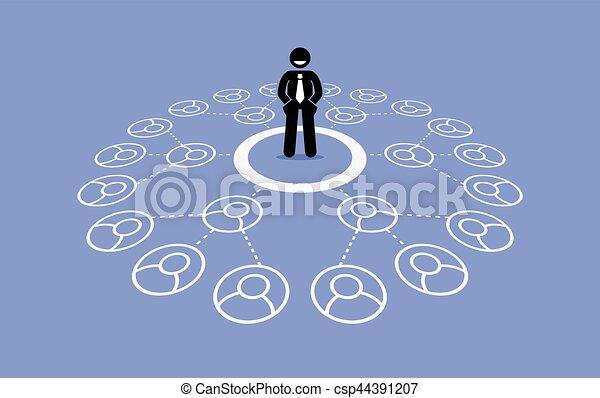 Multilevel Marketing MLM. - csp44391207