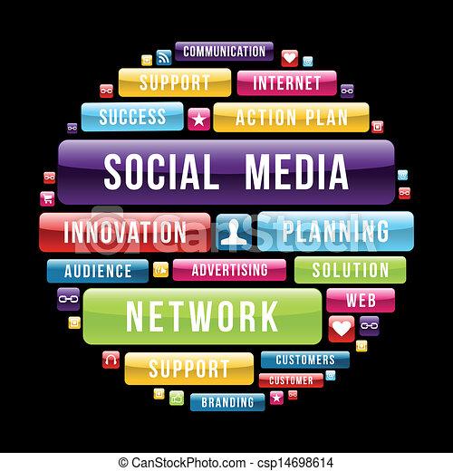 Der soziale Medien-Konzeptkreis - csp14698614