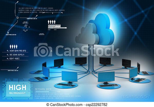 rechnen, wolke, vorrichtungen & hilfsmittel, begriffe - csp22292782